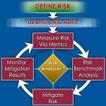 تحليل المخاطر كمنهج إنساني